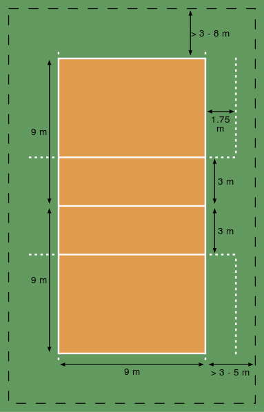 Volleyball Court Dimensions - Postema Performance
